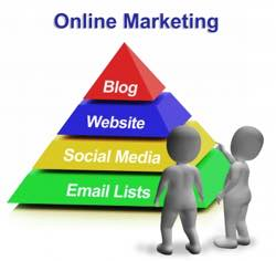 The Truth About Online Marketing…
