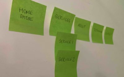 What's in a website plan and what to include