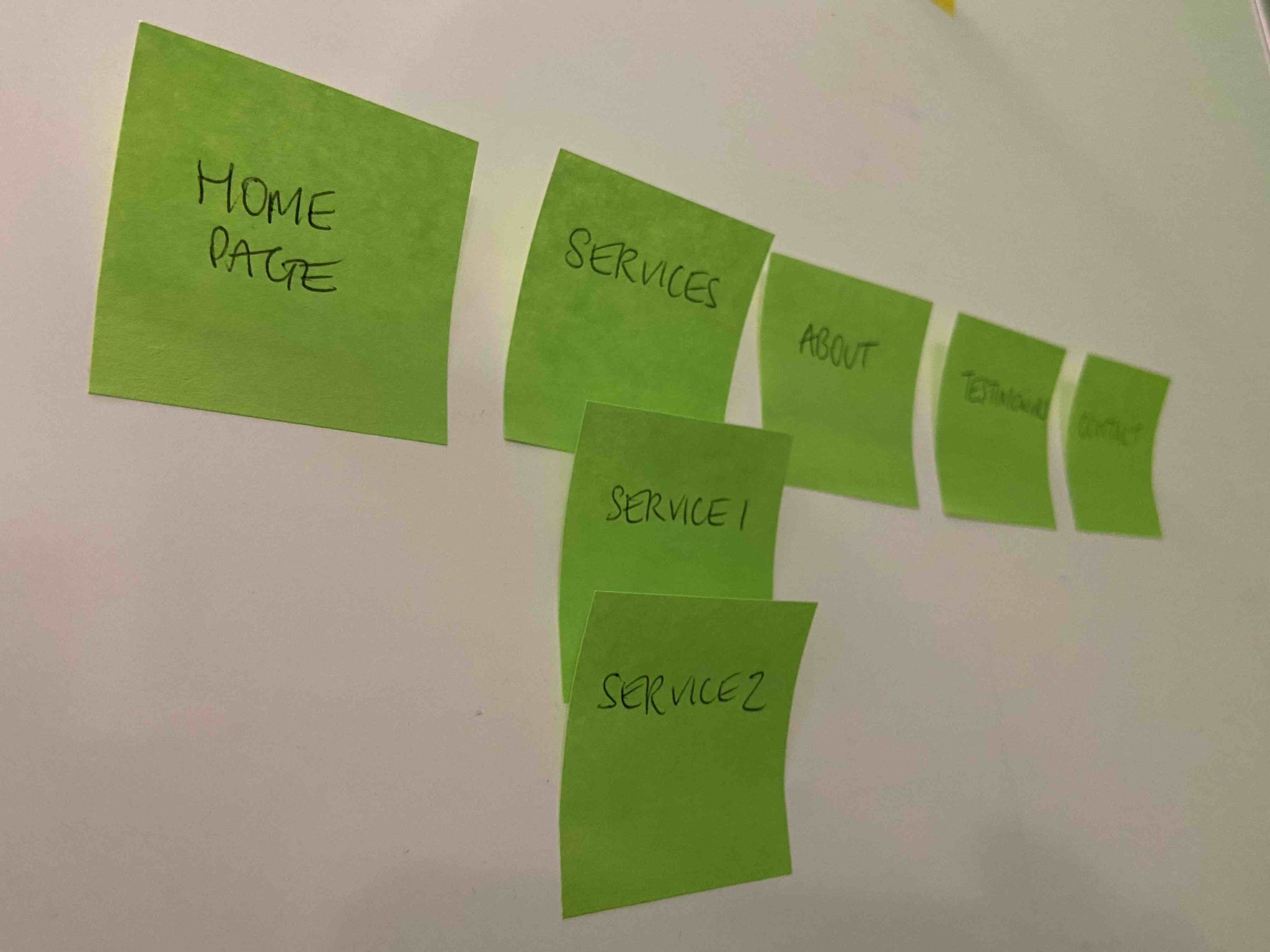 whats in a website plan